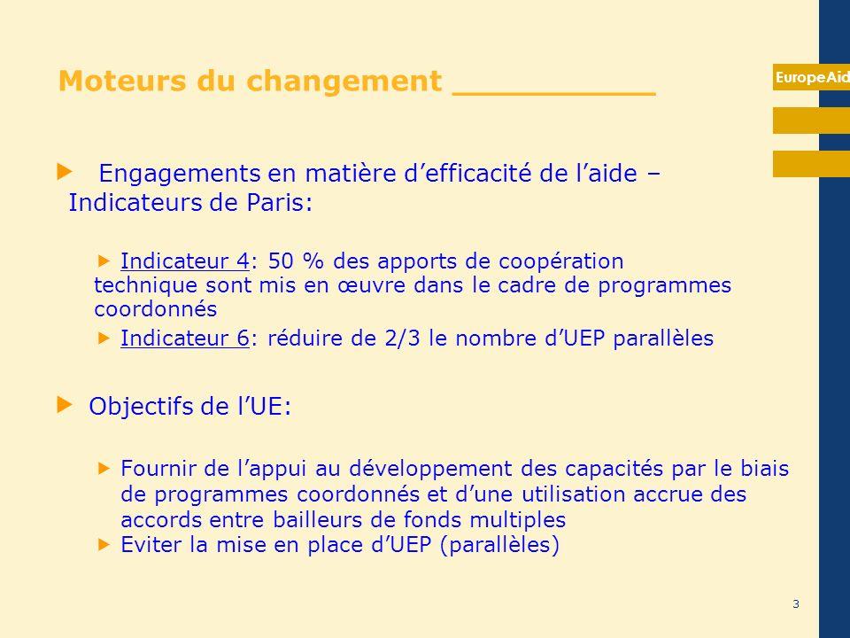 EuropeAid Engagements en matière defficacité de laide – Indicateurs de Paris: Indicateur 4: 50 % des apports de coopération technique sont mis en œuvr