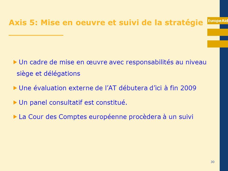 EuropeAid 30 Axis 5: Mise en oeuvre et suivi de la stratégie __________ Un cadre de mise en œuvre avec responsabilités au niveau siège et délégations