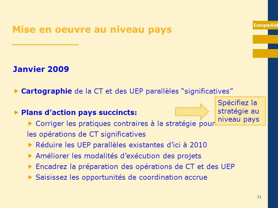 EuropeAid 31 Mise en oeuvre au niveau pays __________ Janvier 2009 Cartographie de la CT et des UEP parallèles significatives Plans daction pays succi