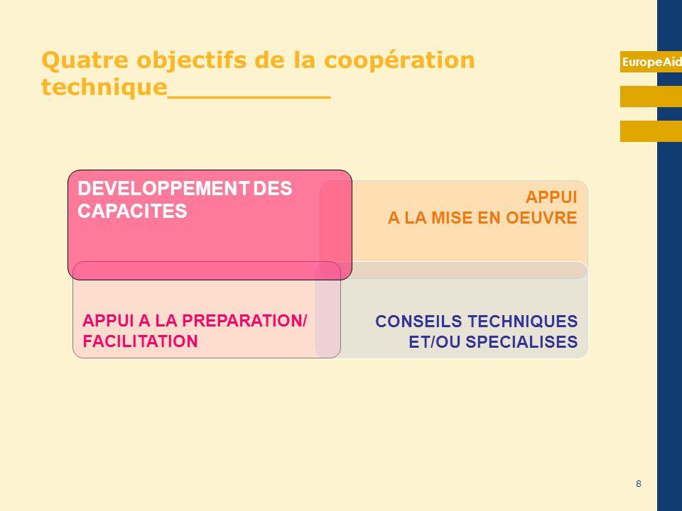 EuropeAid APPUI A LA MISE EN OEUVRE CONSEILS TECHNIQUES ET/OU SPECIALISES APPUI A LA PREPARATION/ FACILITATION Quatre objectifs de la coopération tech