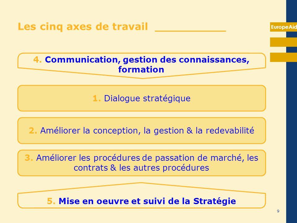 EuropeAid 9 1. Dialogue stratégique 2. Améliorer la conception, la gestion & la redevabilité 3. Améliorer les procédures de passation de marché, les c