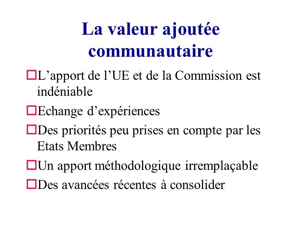 La valeur ajoutée communautaire oLapport de lUE et de la Commission est indéniable oEchange dexpériences oDes priorités peu prises en compte par les Etats Membres oUn apport méthodologique irremplaçable oDes avancées récentes à consolider
