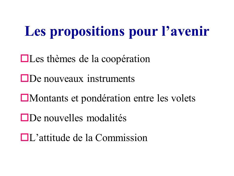Les propositions pour lavenir oLes thèmes de la coopération oDe nouveaux instruments oMontants et pondération entre les volets oDe nouvelles modalités