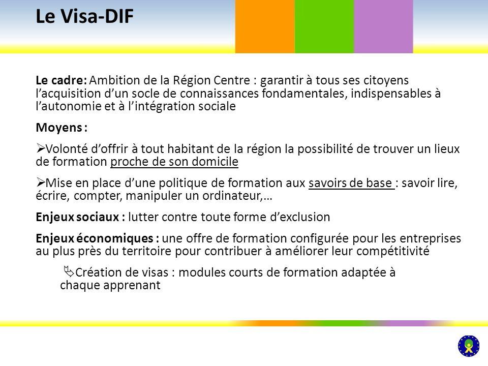 Le cadre: Ambition de la Région Centre : garantir à tous ses citoyens lacquisition dun socle de connaissances fondamentales, indispensables à lautonom