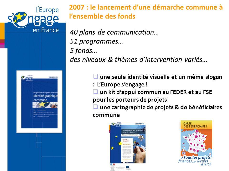 2007 : le lancement dune démarche commune à lensemble des fonds 40 plans de communication… 51 programmes… 5 fonds… des niveaux & thèmes dintervention