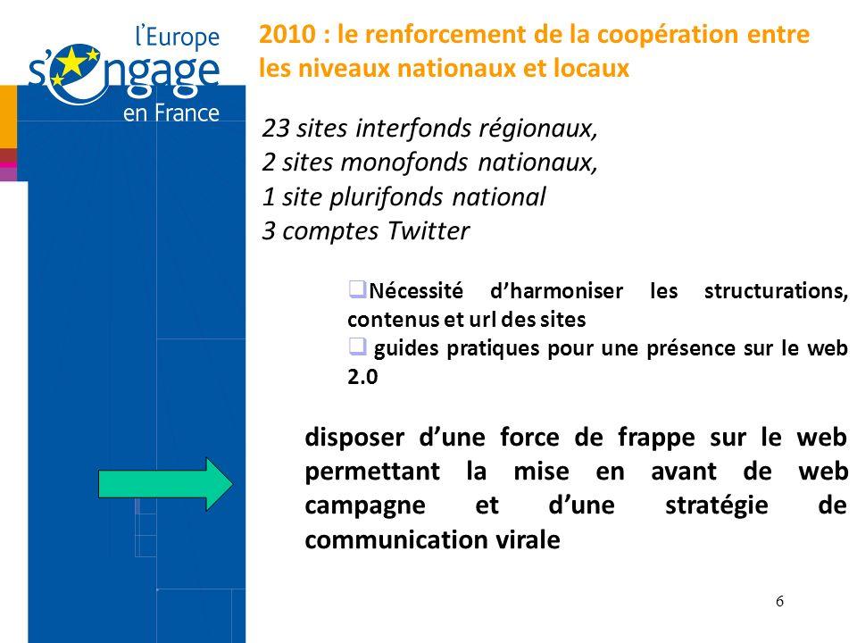 6 2010 : le renforcement de la coopération entre les niveaux nationaux et locaux 23 sites interfonds régionaux, 2 sites monofonds nationaux, 1 site pl