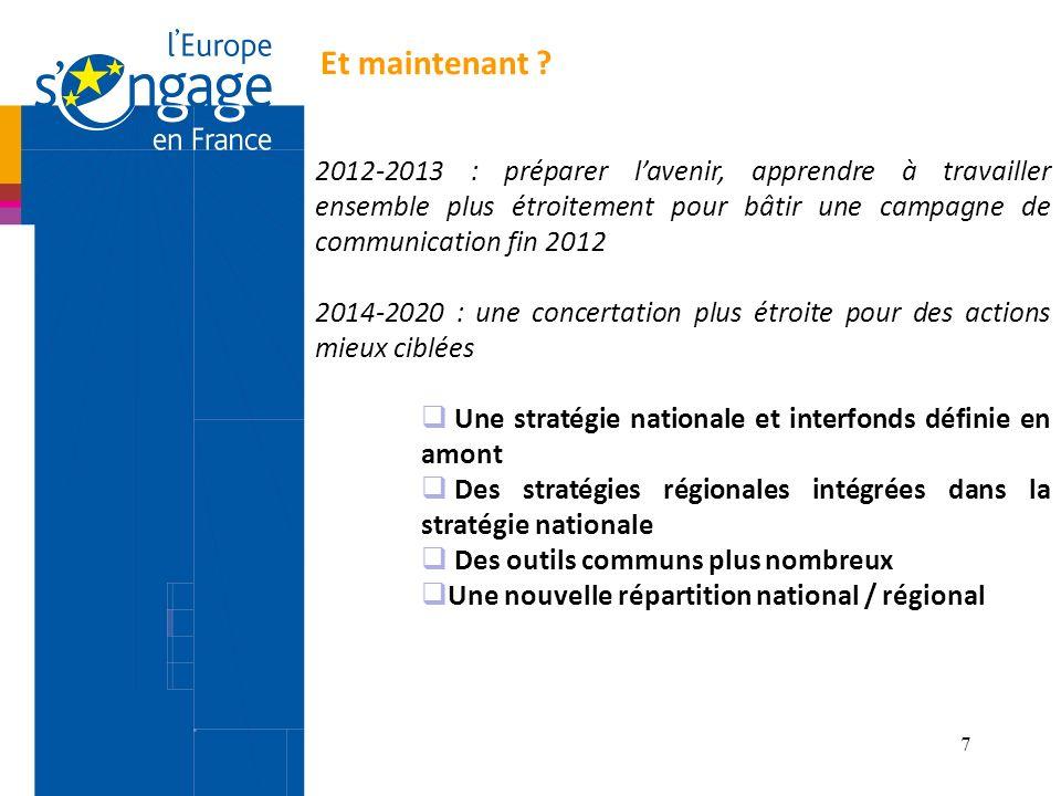 7 Et maintenant ? 2012-2013 : préparer lavenir, apprendre à travailler ensemble plus étroitement pour bâtir une campagne de communication fin 2012 201