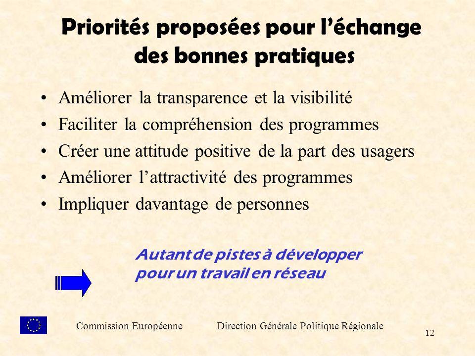 12 Priorités proposées pour léchange des bonnes pratiques Améliorer la transparence et la visibilité Faciliter la compréhension des programmes Créer une attitude positive de la part des usagers Améliorer lattractivité des programmes Impliquer davantage de personnes Autant de pistes à développer pour un travail en réseau Commission Européenne Direction Générale Politique Régionale