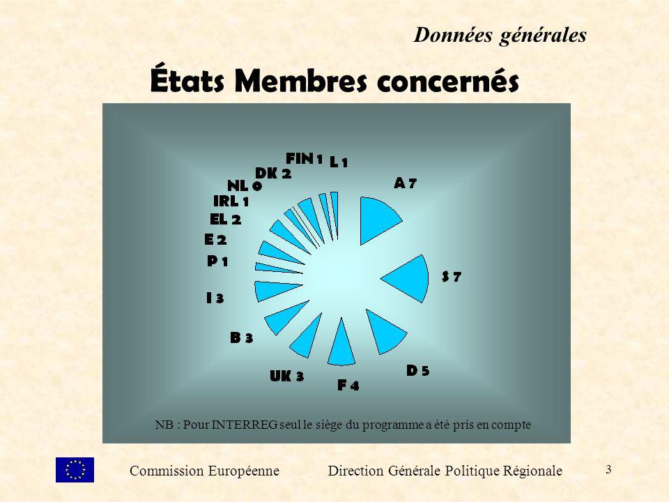 3 États Membres concernés Données générales Commission Européenne Direction Générale Politique Régionale NB : Pour INTERREG seul le siège du programme a été pris en compte