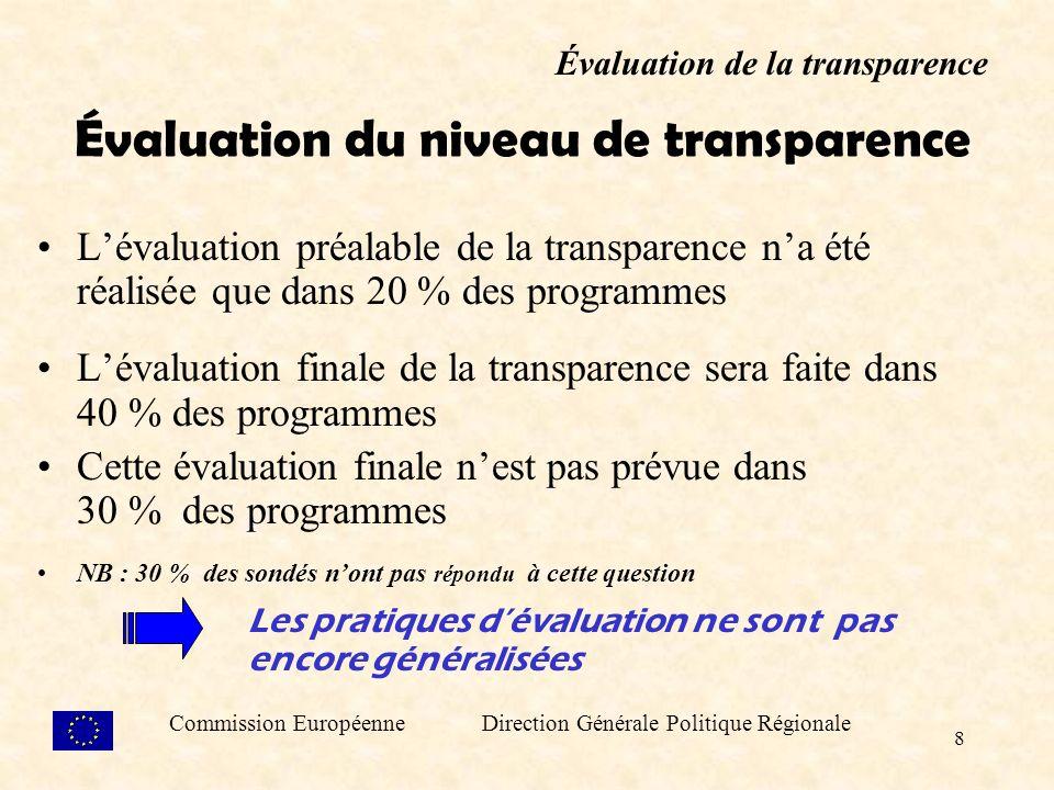 8 Évaluation du niveau de transparence Lévaluation préalable de la transparence na été réalisée que dans 20 % des programmes Lévaluation finale de la transparence sera faite dans 40 % des programmes Cette évaluation finale nest pas prévue dans 30 % des programmes NB : 30 % des sondés nont pas répondu à cette question Les pratiques dévaluation ne sont pas encore généralisées Commission Européenne Direction Générale Politique Régionale Évaluation de la transparence