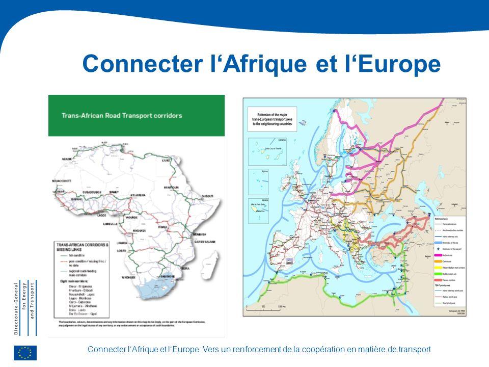 Connecter lAfrique et lEurope: Vers un renforcement de la coopération en matière de transport Connecter lAfrique et lEurope