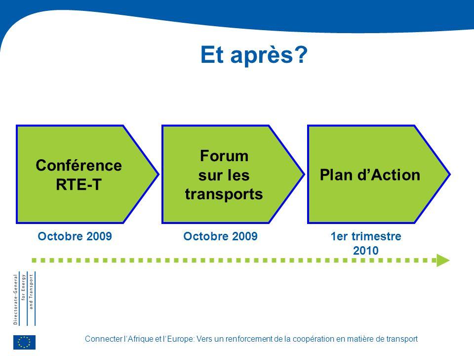 Connecter lAfrique et lEurope: Vers un renforcement de la coopération en matière de transport Et après.