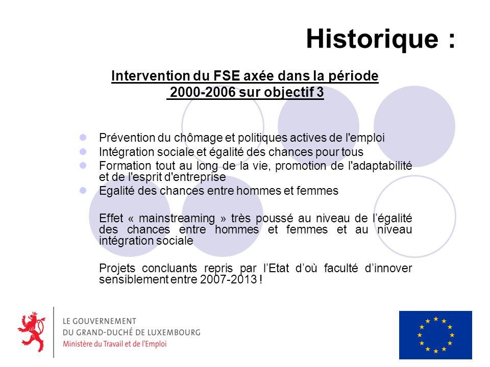 Historique : Intervention du FSE axée dans la période 2000-2006 sur objectif 3 Prévention du chômage et politiques actives de l'emploi Intégration soc