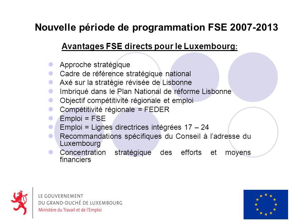 Nouvelle période de programmation FSE 2007-2013 Avantages FSE directs pour le Luxembourg : Approche stratégique Cadre de référence stratégique nationa