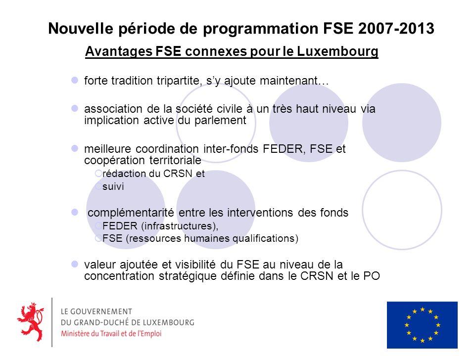 Nouvelle période de programmation FSE 2007-2013 Avantages FSE connexes pour le Luxembourg forte tradition tripartite, sy ajoute maintenant… associatio