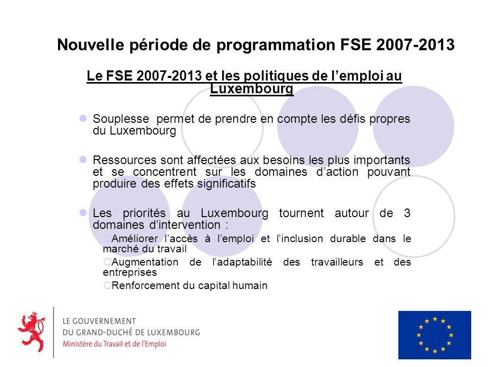 Nouvelle période de programmation FSE 2007-2013 Le FSE 2007-2013 et les politiques de lemploi au Luxembourg Souplesse permet de prendre en compte les défis propres du Luxembourg Ressources sont affectées aux besoins les plus importants et se concentrent sur les domaines daction pouvant produire des effets significatifs Les priorités au Luxembourg tournent autour de 3 domaines dintervention : Améliorer laccès à lemploi et linclusion durable dans le marché du travail Augmentation de ladaptabilité des travailleurs et des entreprises Renforcement du capital humain