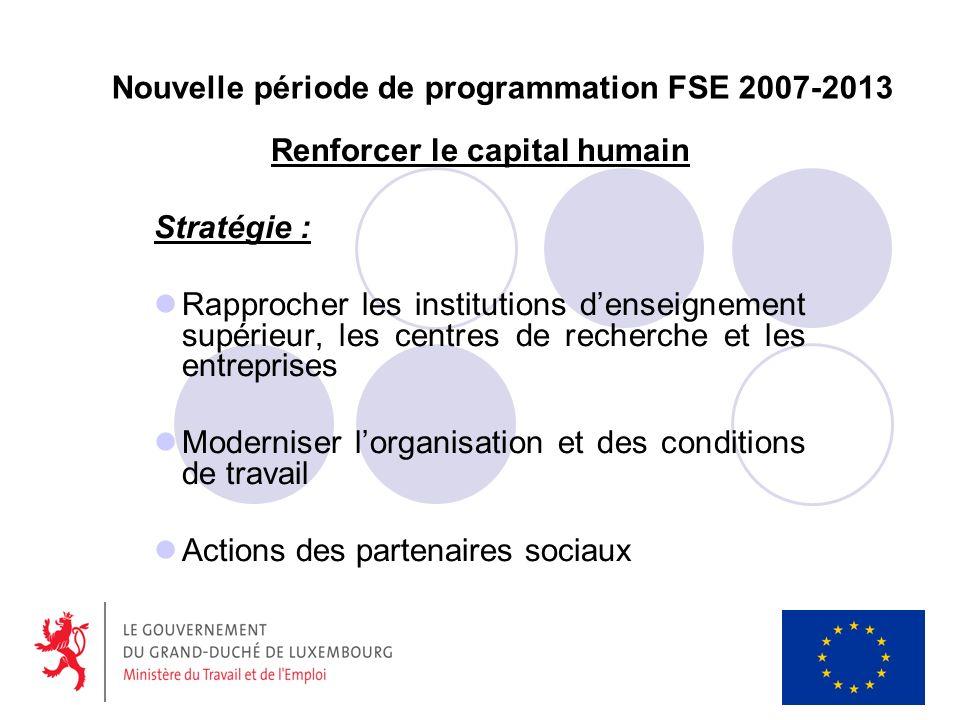 Nouvelle période de programmation FSE 2007-2013 Renforcer le capital humain Stratégie : Rapprocher les institutions denseignement supérieur, les centr