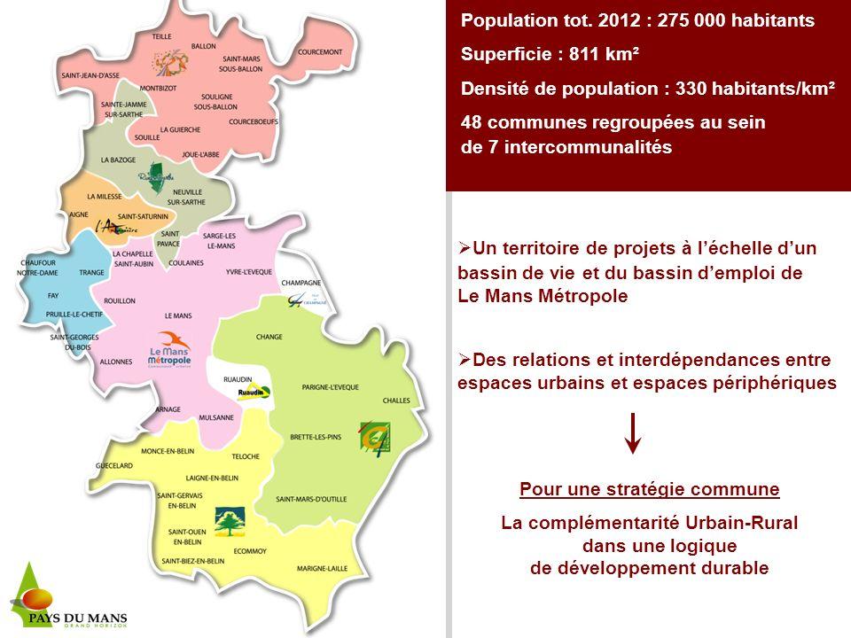 Un territoire de projets à léchelle dun bassin de vie et du bassin demploi de Le Mans Métropole Des relations et interdépendances entre espaces urbain