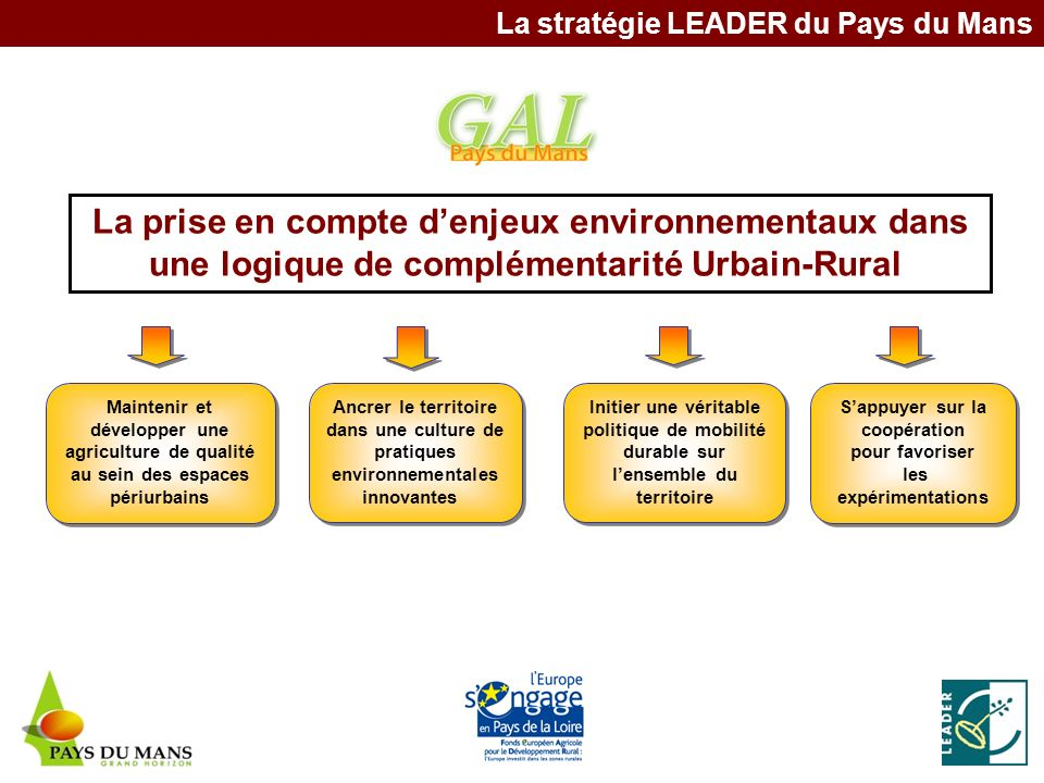 Fiches actions La prise en compte denjeux environnementaux dans une logique de complémentarité Urbain-Rural La stratégie LEADER du Pays du Mans Mainte