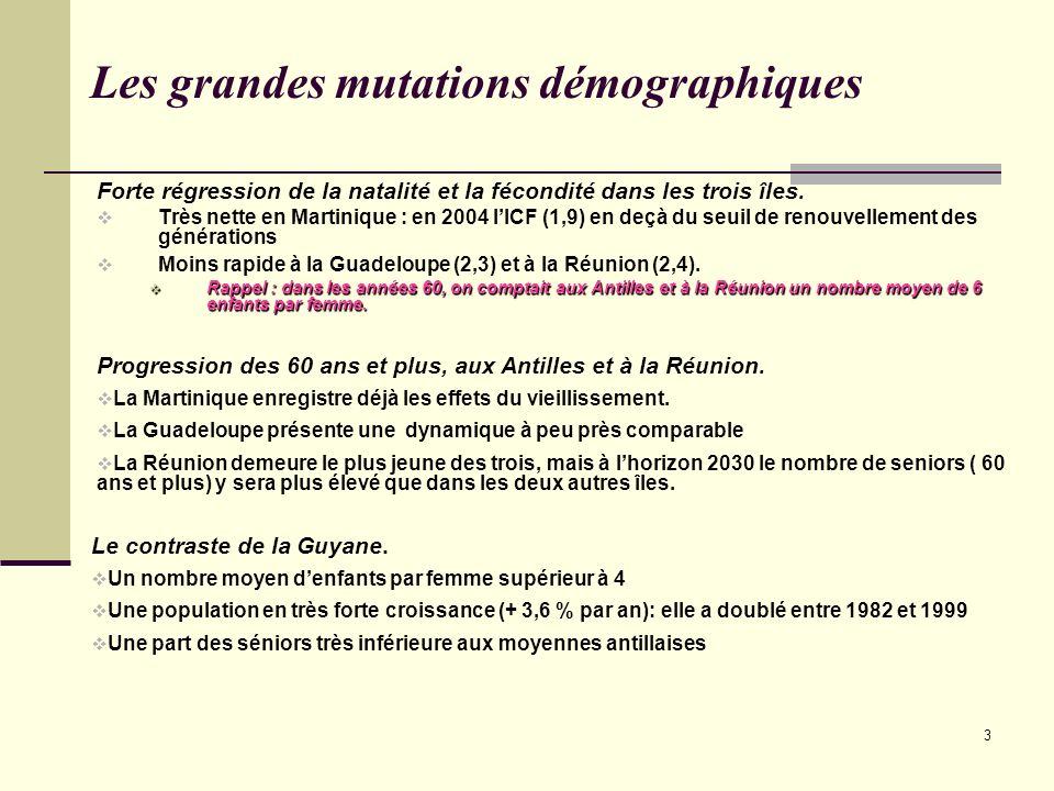 3 Les grandes mutations démographiques Forte régression de la natalité et la fécondité dans les trois îles. Très nette en Martinique : en 2004 lICF (1