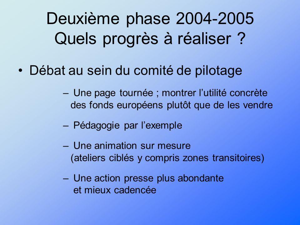 Deuxième phase 2004-2005 Quels progrès à réaliser .