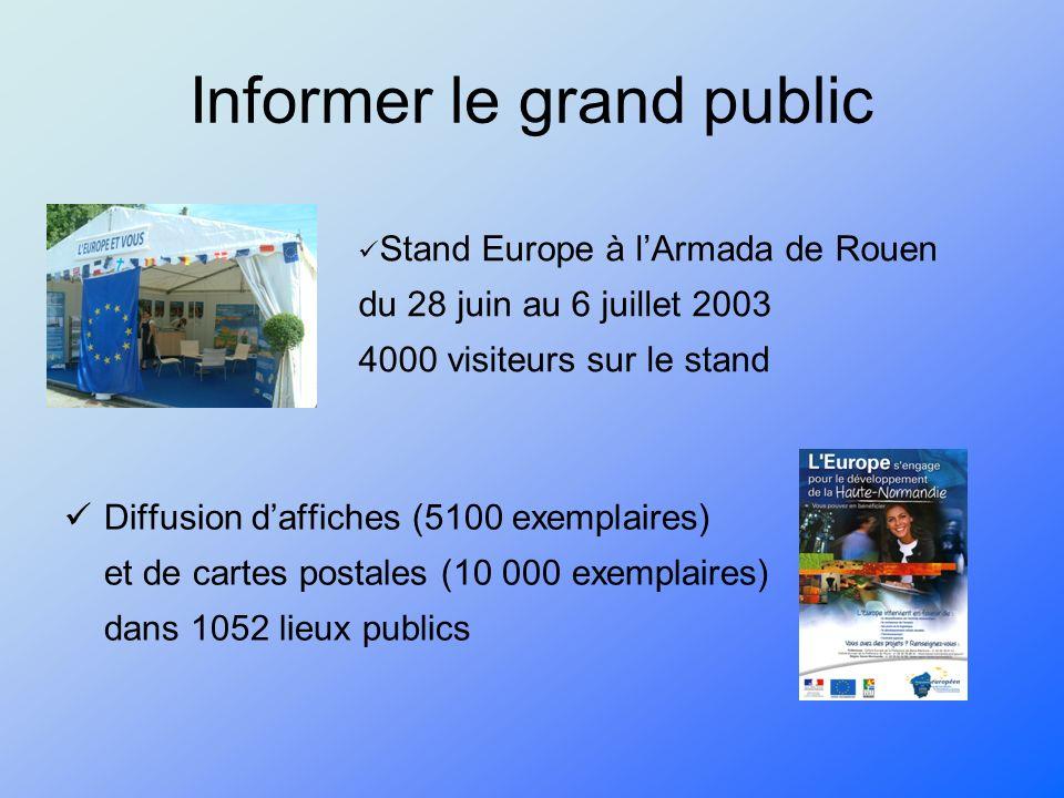 Informer le grand public Diffusion daffiches (5100 exemplaires) et de cartes postales (10 000 exemplaires) dans 1052 lieux publics Stand Europe à lArmada de Rouen du 28 juin au 6 juillet 2003 4000 visiteurs sur le stand