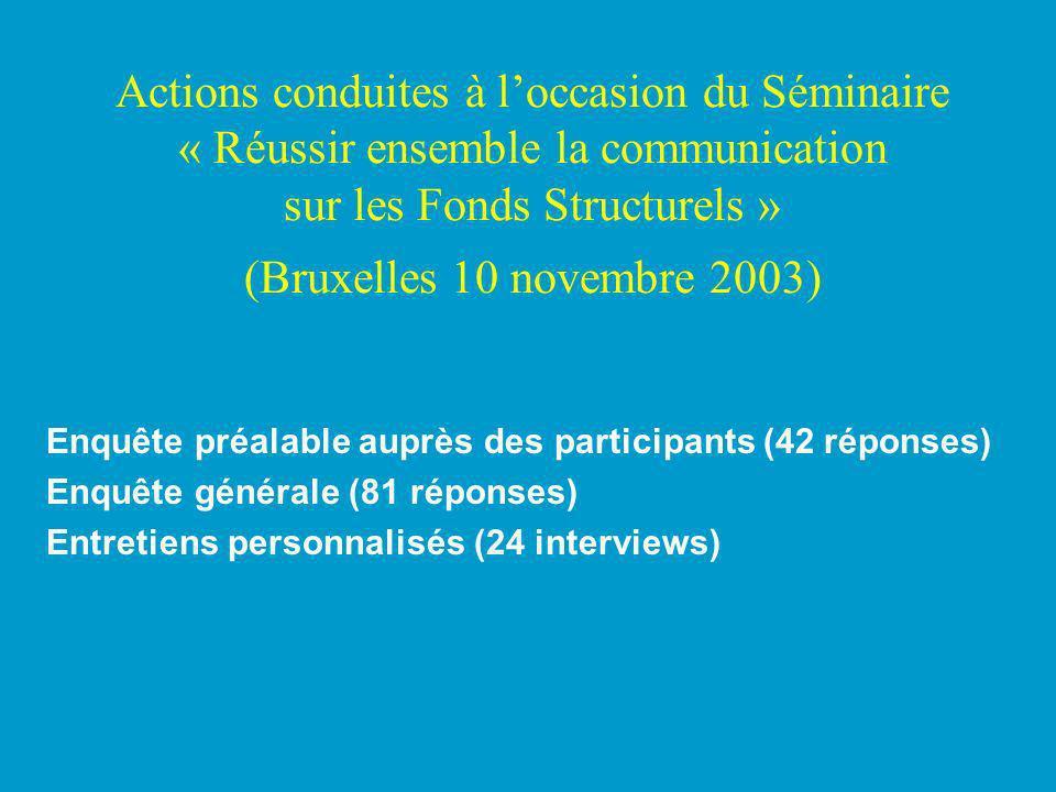 Actions conduites à loccasion du Séminaire « Réussir ensemble la communication sur les Fonds Structurels » (Bruxelles 10 novembre 2003) Enquête préalable auprès des participants (42 réponses) Enquête générale (81 réponses) Entretiens personnalisés (24 interviews)