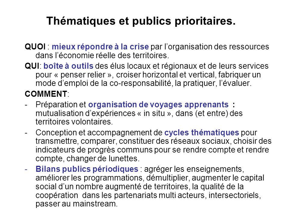 Thématiques et publics prioritaires.