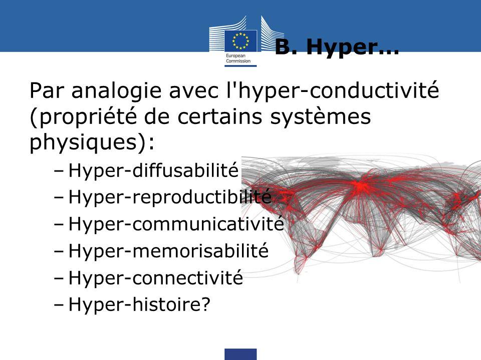 B. Hyper… Par analogie avec l'hyper-conductivité (propriété de certains systèmes physiques): –Hyper-diffusabilité –Hyper-reproductibilité –Hyper-commu