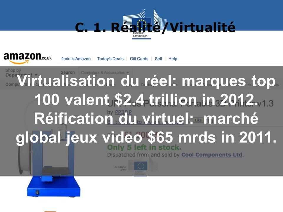 C. 1. Réalité/Virtualité Virtualisation du réel: marques top 100 valent $2.4 trillion in 2012.