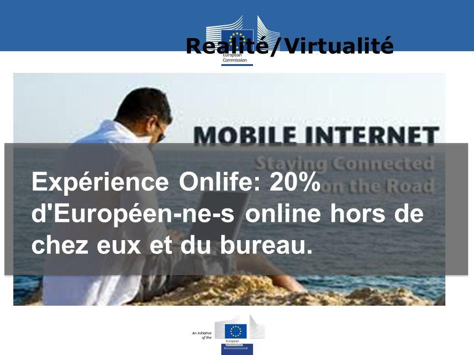 Realité/Virtualité Expérience Onlife: 20% d Européen-ne-s online hors de chez eux et du bureau.