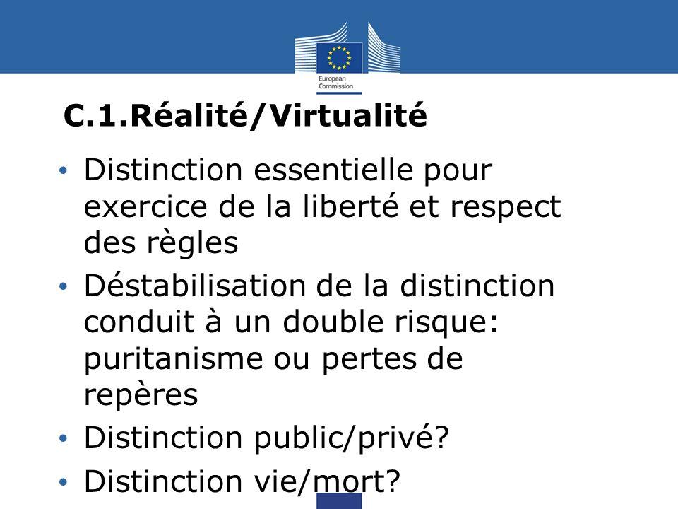 C.1.Réalité/Virtualité Distinction essentielle pour exercice de la liberté et respect des règles Déstabilisation de la distinction conduit à un double risque: puritanisme ou pertes de repères Distinction public/privé.