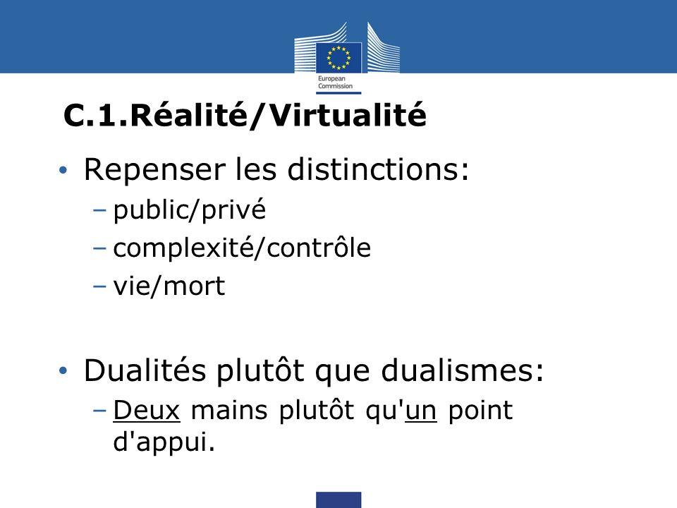 C.1.Réalité/Virtualité Repenser les distinctions: –public/privé –complexité/contrôle –vie/mort Dualités plutôt que dualismes: –Deux mains plutôt qu un point d appui.