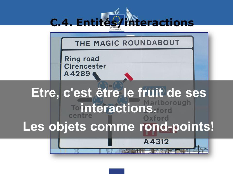 C.4. Entités/interactions Etre, c est être le fruit de ses interactions.