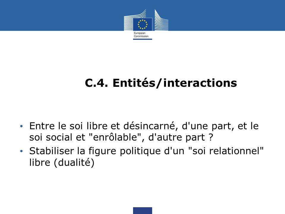 C.4. Entités/interactions Entre le soi libre et désincarné, d'une part, et le soi social et