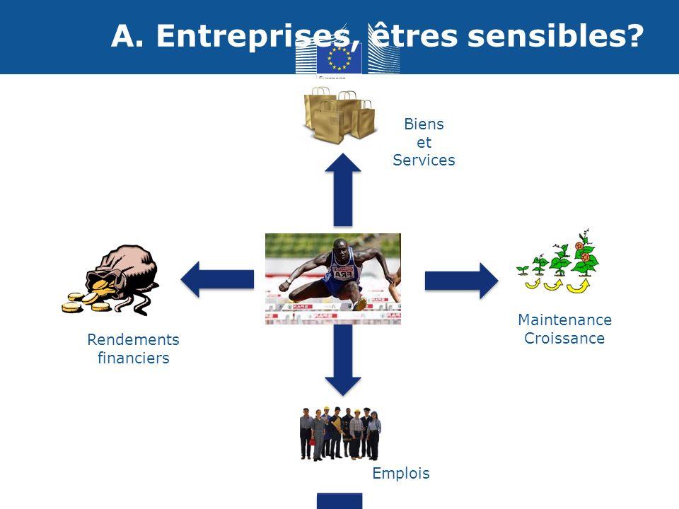 A. Entreprises, êtres sensibles.