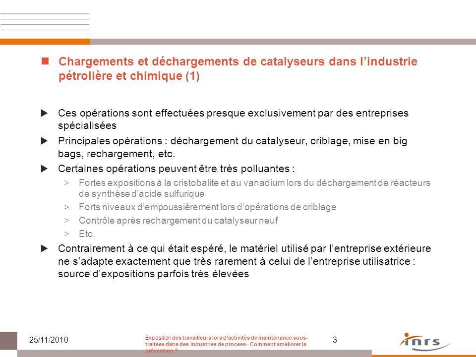 Chargements et déchargements de catalyseurs dans lindustrie pétrolière et chimique (1) Ces opérations sont effectuées presque exclusivement par des en