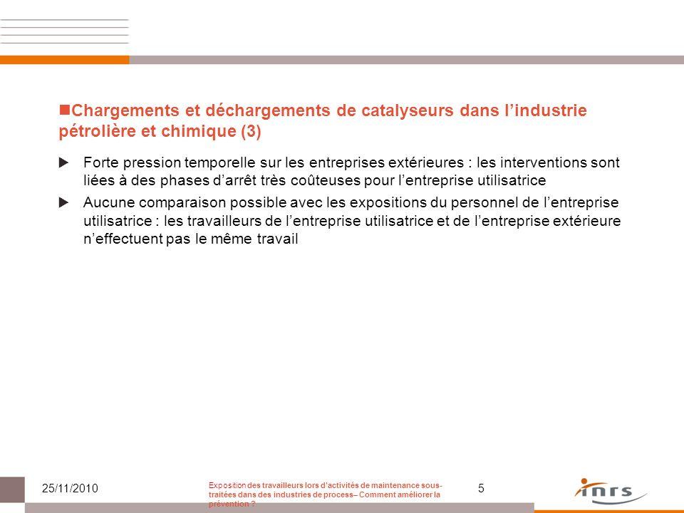 Chargements et déchargements de catalyseurs dans lindustrie pétrolière et chimique (3) Forte pression temporelle sur les entreprises extérieures : les