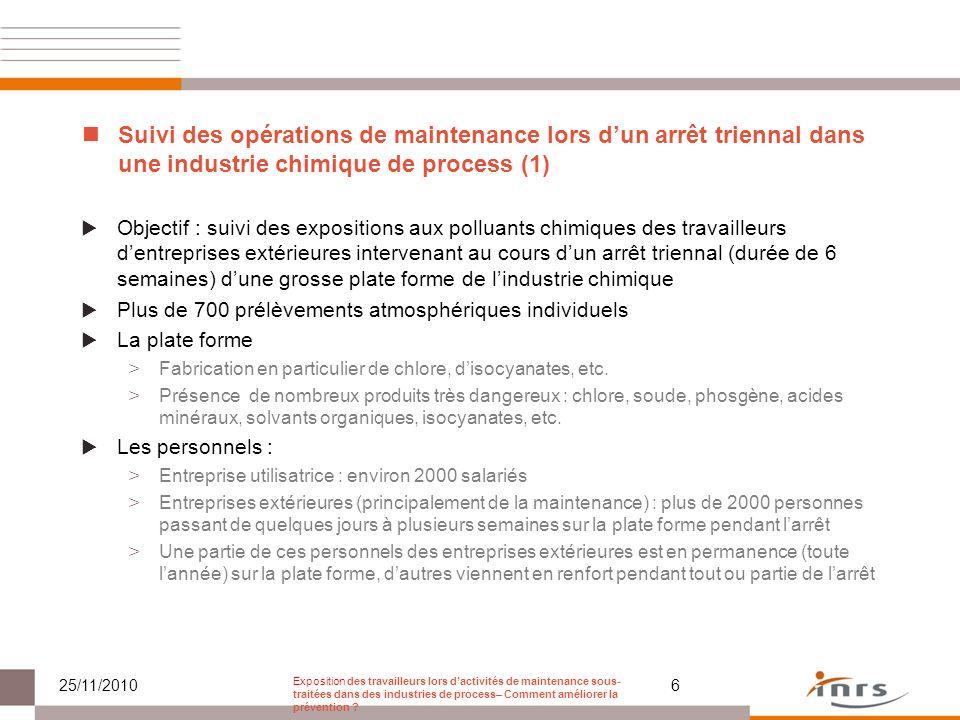 Suivi des opérations de maintenance lors dun arrêt triennal dans une industrie chimique de process (1) Objectif : suivi des expositions aux polluants