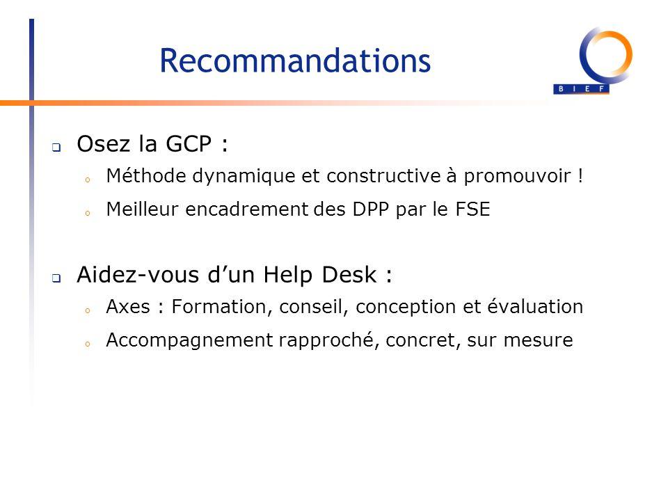 Recommandations Osez la GCP : o Méthode dynamique et constructive à promouvoir ! o Meilleur encadrement des DPP par le FSE Aidez-vous dun Help Desk :