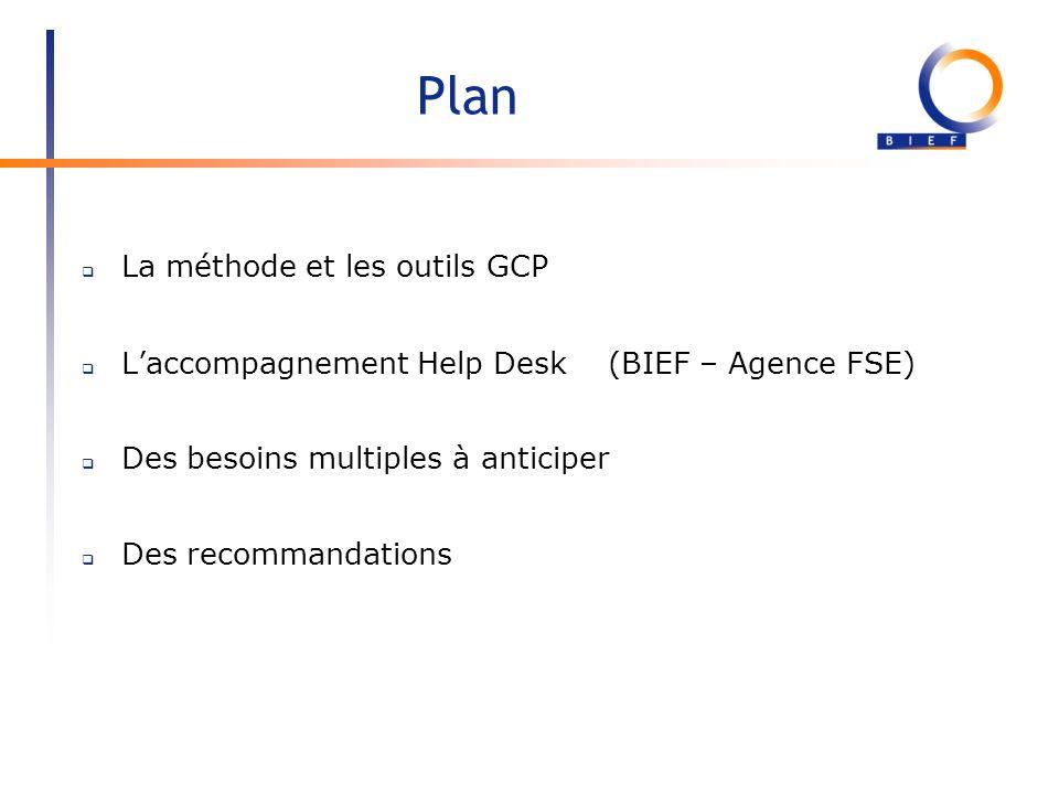 Plan La méthode et les outils GCP Laccompagnement Help Desk (BIEF – Agence FSE) Des besoins multiples à anticiper Des recommandations