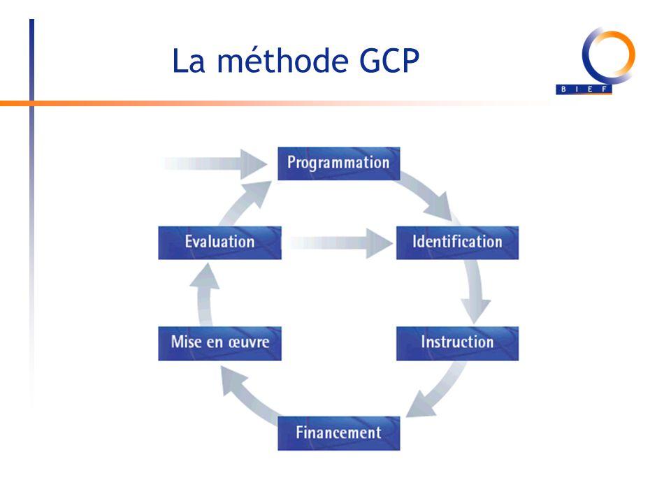 La méthode GCP