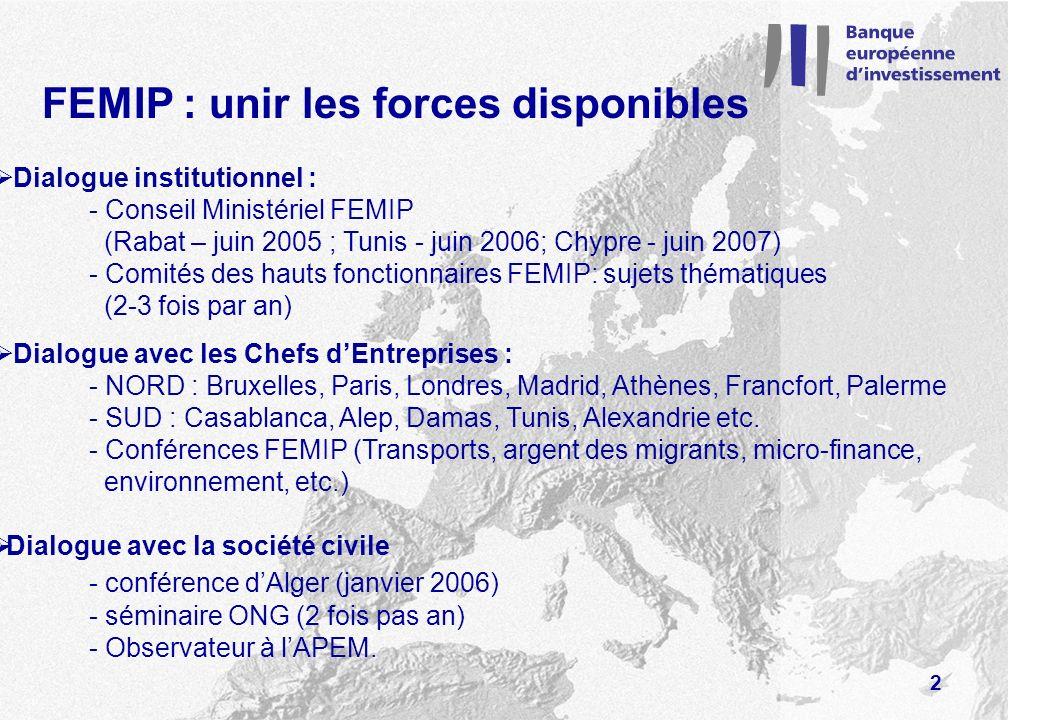 FEMIP : unir les forces disponibles Dialogue institutionnel : - Conseil Ministériel FEMIP (Rabat – juin 2005 ; Tunis - juin 2006; Chypre - juin 2007) - Comités des hauts fonctionnaires FEMIP: sujets thématiques (2-3 fois par an) Dialogue avec les Chefs dEntreprises : - NORD : Bruxelles, Paris, Londres, Madrid, Athènes, Francfort, Palerme - SUD : Casablanca, Alep, Damas, Tunis, Alexandrie etc.