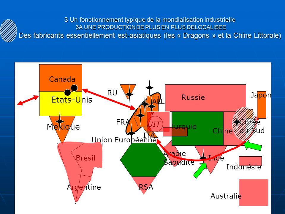 3 Un fonctionnement typique de la mondialisation industrielle 3A UNE PRODUCTION DE PLUS EN PLUS DELOCALISEE Des fabricants essentiellement est-asiatiq