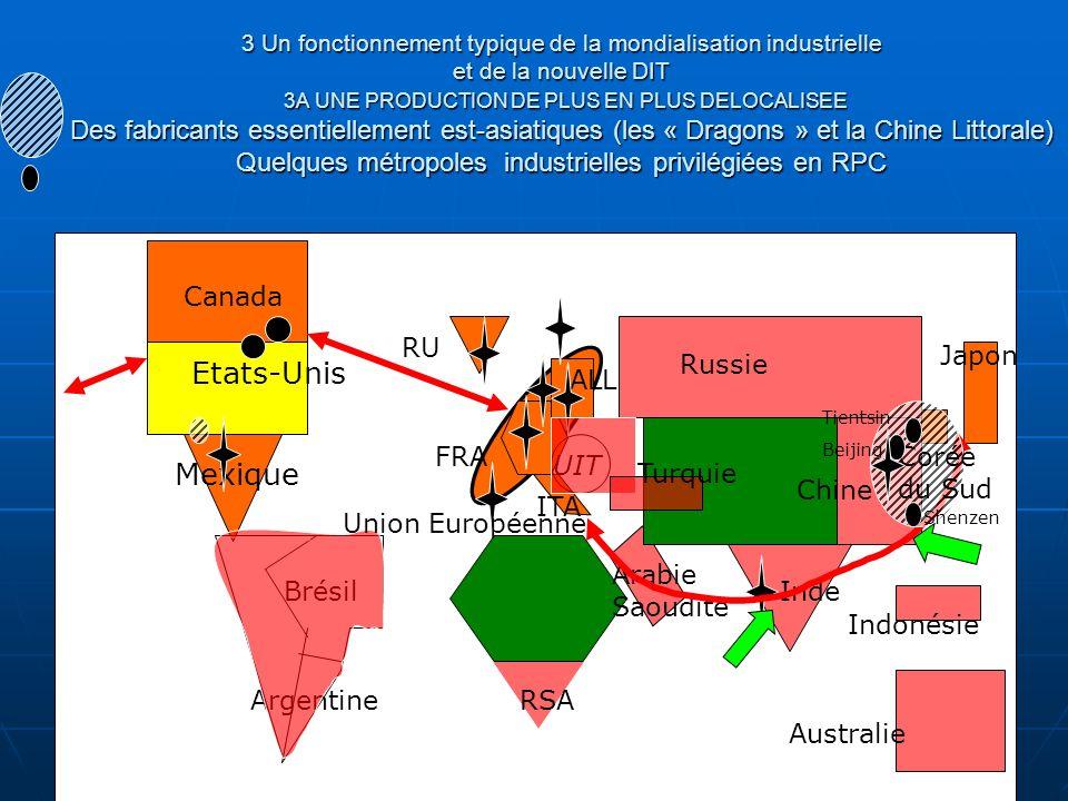 3 Un fonctionnement typique de la mondialisation industrielle et de la nouvelle DIT 3A UNE PRODUCTION DE PLUS EN PLUS DELOCALISEE Des fabricants essen