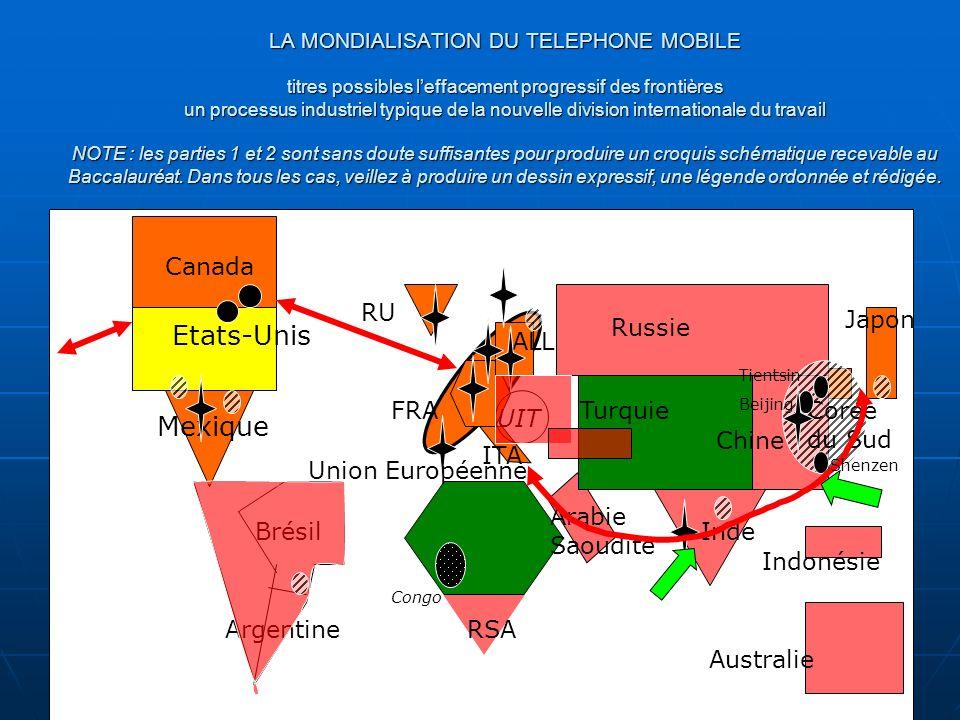 LA MONDIALISATION DU TELEPHONE MOBILE titres possibles leffacement progressif des frontières un processus industriel typique de la nouvelle division i