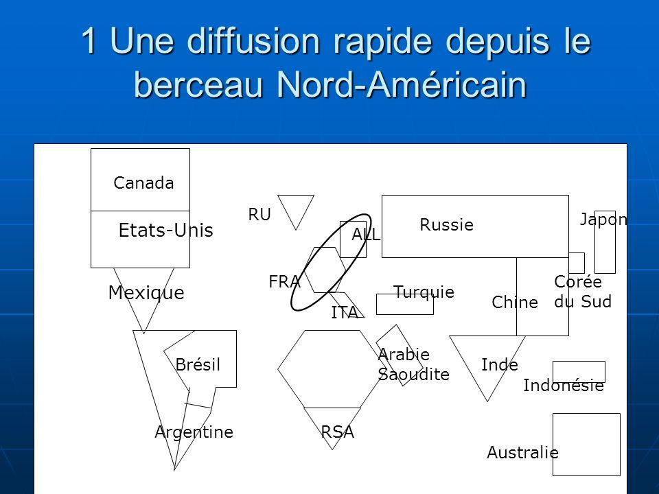 1 Une diffusion rapide depuis le berceau Nord-Américain 1 Une diffusion rapide depuis le berceau Nord-Américain Etats-Unis Canada Mexique Brésil Argen