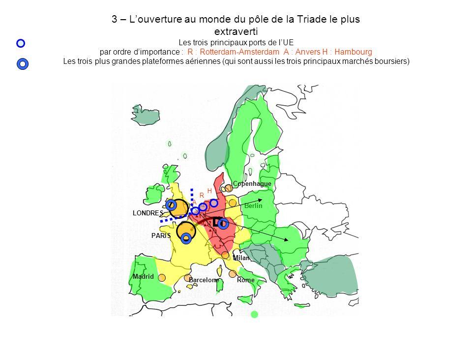 3 – Louverture au monde du pôle de la Triade le plus extraverti Les trois principaux ports de lUE par ordre dimportance : R : Rotterdam-Amsterdam A :