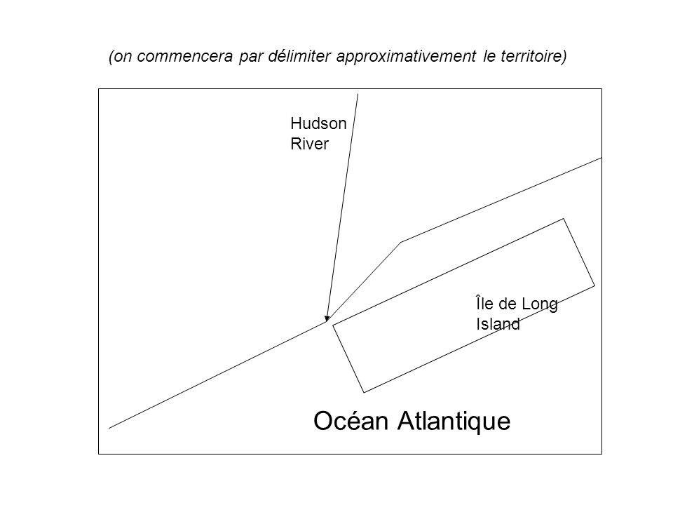 (on commencera par délimiter approximativement le territoire) Océan Atlantique Hudson River Île de Long Island
