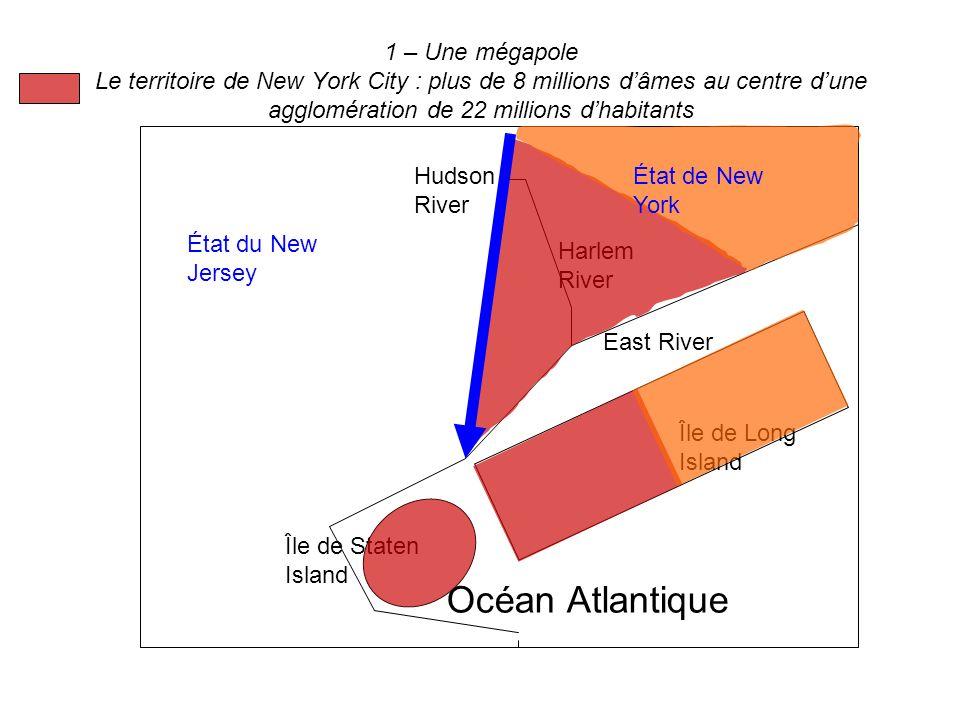 1 – Une mégapole Le territoire de New York City : plus de 8 millions dâmes au centre dune agglomération de 22 millions dhabitants Océan Atlantique Hud